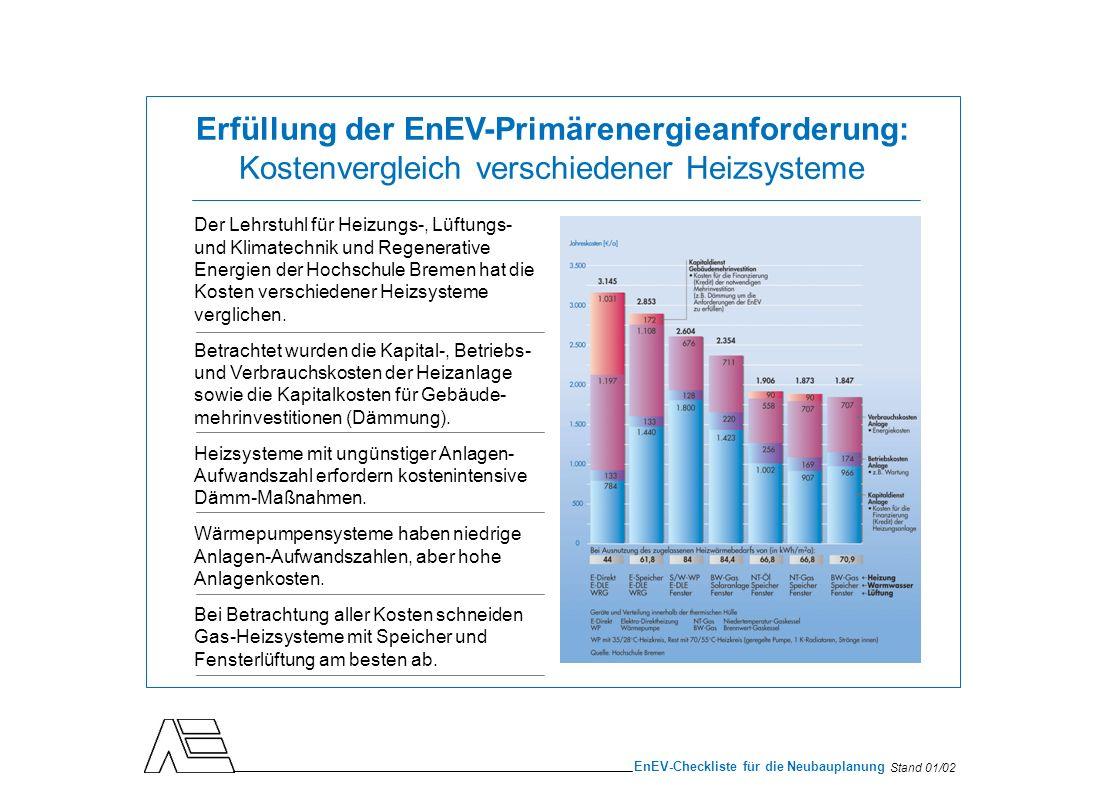 Erfüllung der EnEV-Primärenergieanforderung: