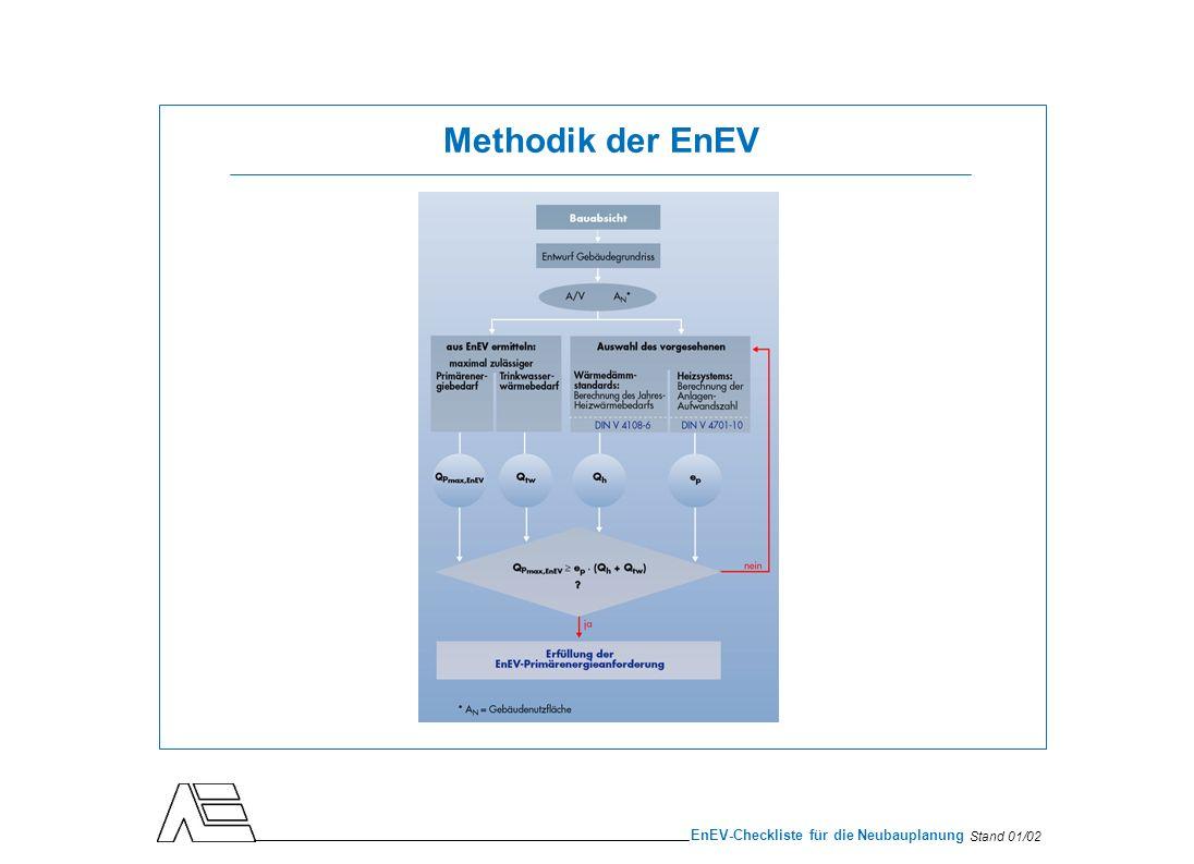 Methodik der EnEV
