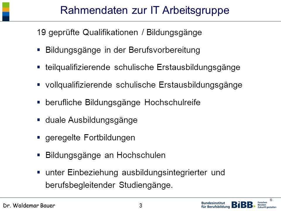 Rahmendaten zur IT Arbeitsgruppe
