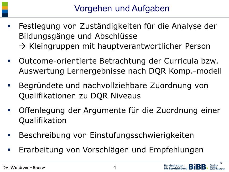 Vorgehen und Aufgaben Festlegung von Zuständigkeiten für die Analyse der Bildungsgänge und Abschlüsse  Kleingruppen mit hauptverantwortlicher Person.