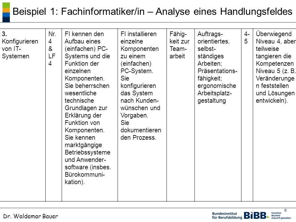Beispiel 1: Fachinformatiker/in – Analyse eines Handlungsfeldes