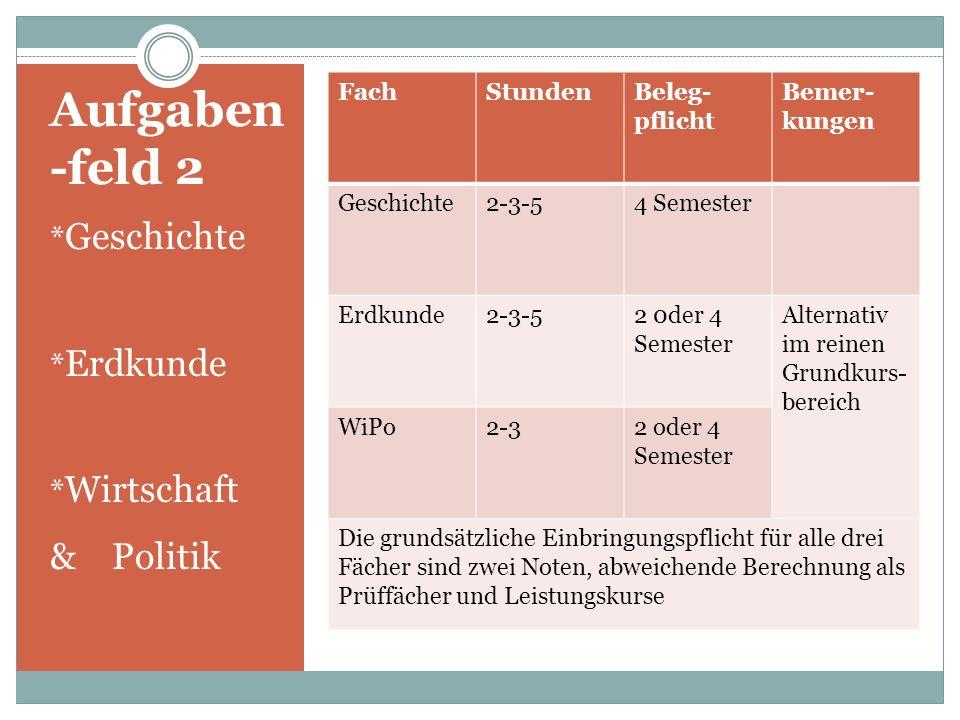 Aufgaben -feld 2 & Politik *Geschichte *Erdkunde *Wirtschaft Fach