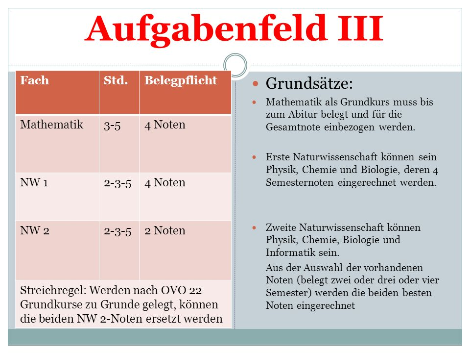 Aufgabenfeld III Grundsätze: Fach Std. Belegpflicht Mathematik 3-5
