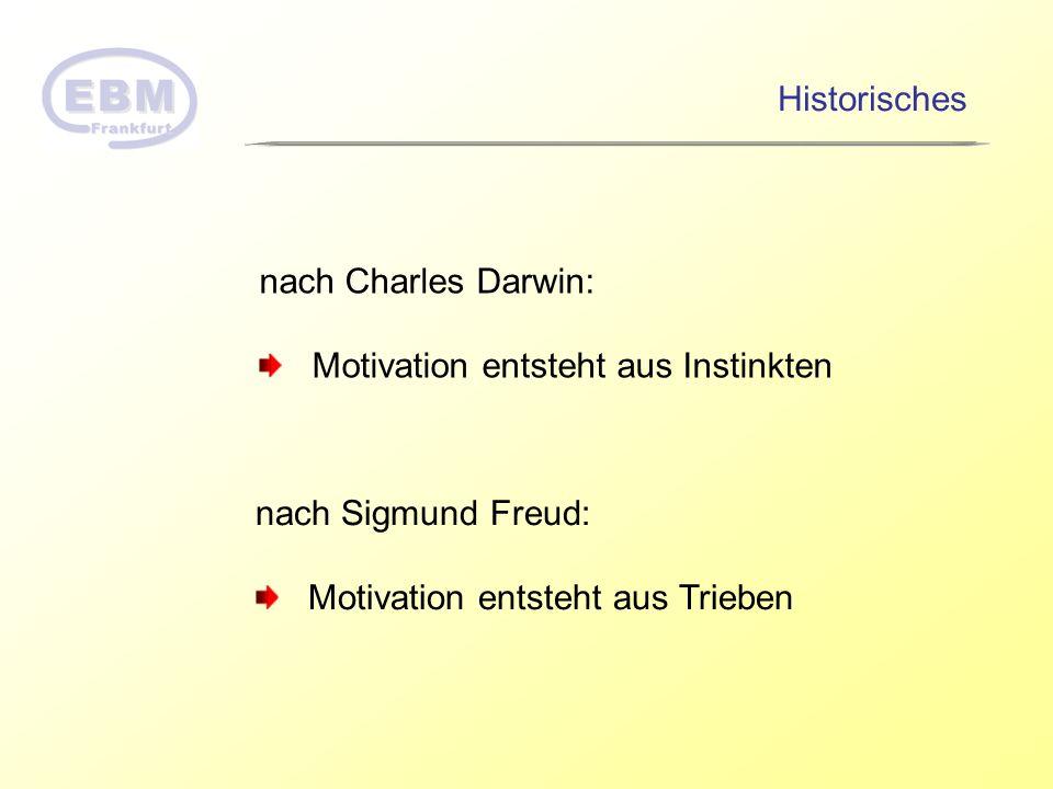 Historisches nach Charles Darwin: Motivation entsteht aus Instinkten.