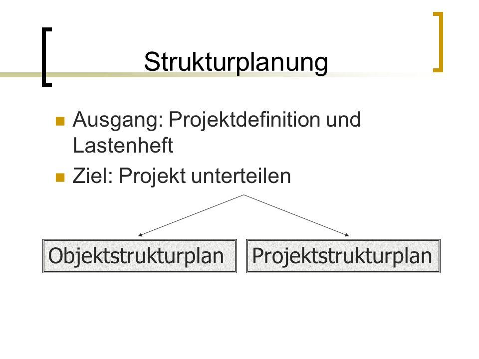 Strukturplanung Ausgang: Projektdefinition und Lastenheft