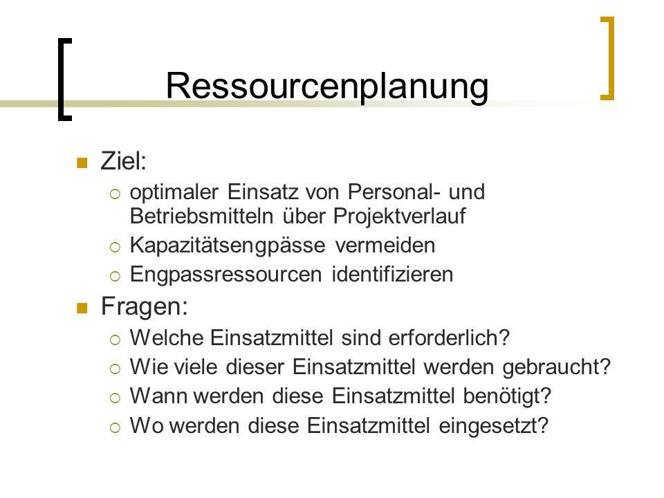 Ressourcenplanung Ziel: Fragen: