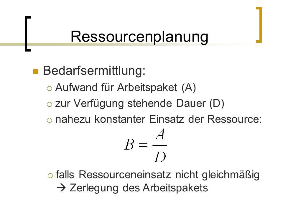 Ressourcenplanung Bedarfsermittlung: Aufwand für Arbeitspaket (A)