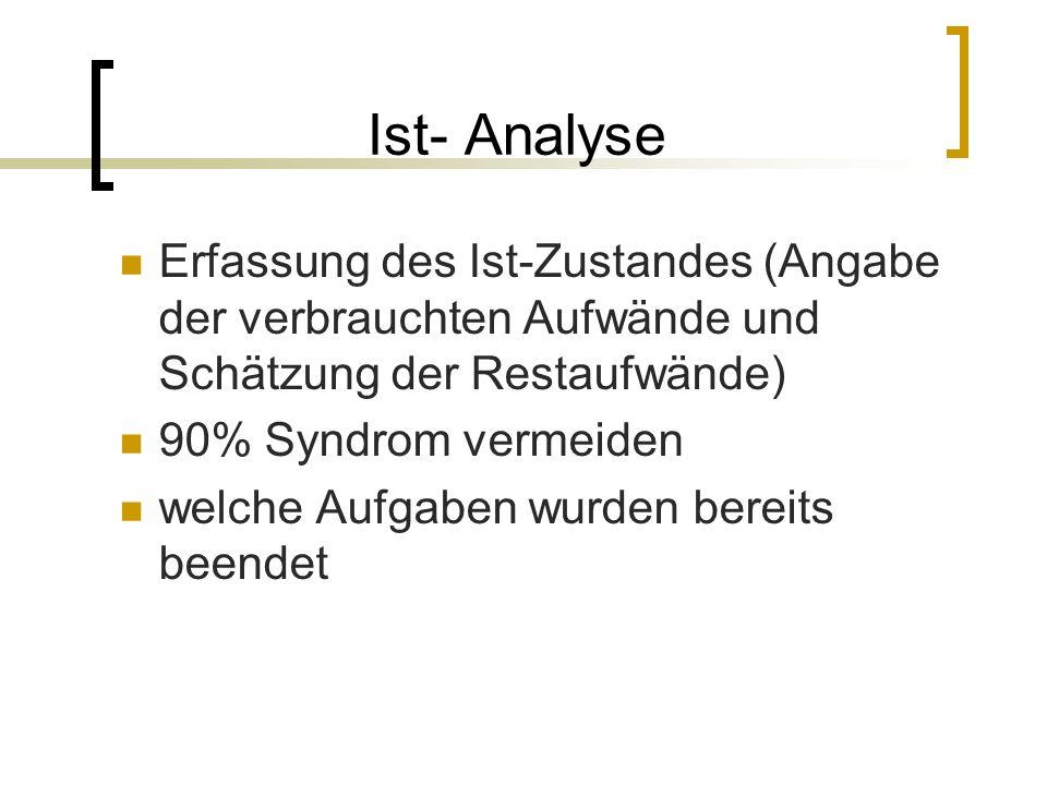 Ist- Analyse Erfassung des Ist-Zustandes (Angabe der verbrauchten Aufwände und Schätzung der Restaufwände)