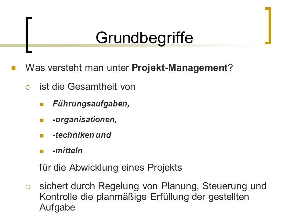 Grundbegriffe Was versteht man unter Projekt-Management
