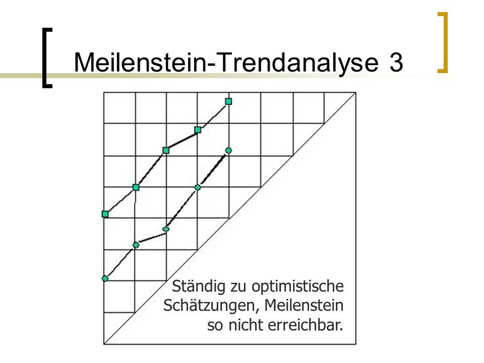 Meilenstein-Trendanalyse 3