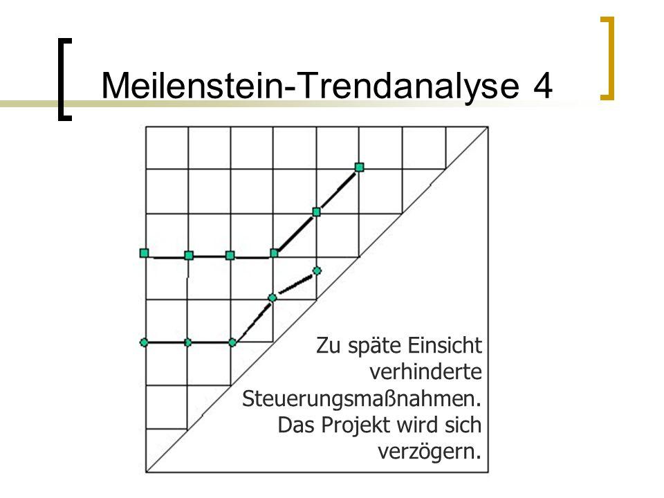 Meilenstein-Trendanalyse 4