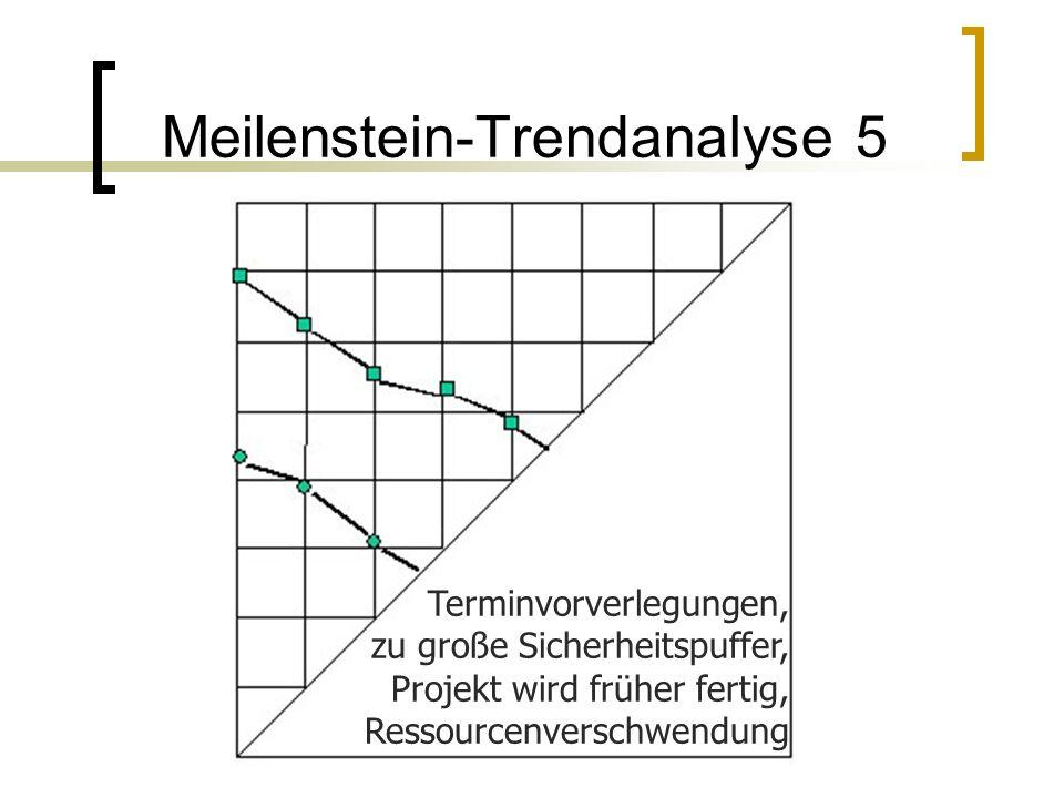 Meilenstein-Trendanalyse 5