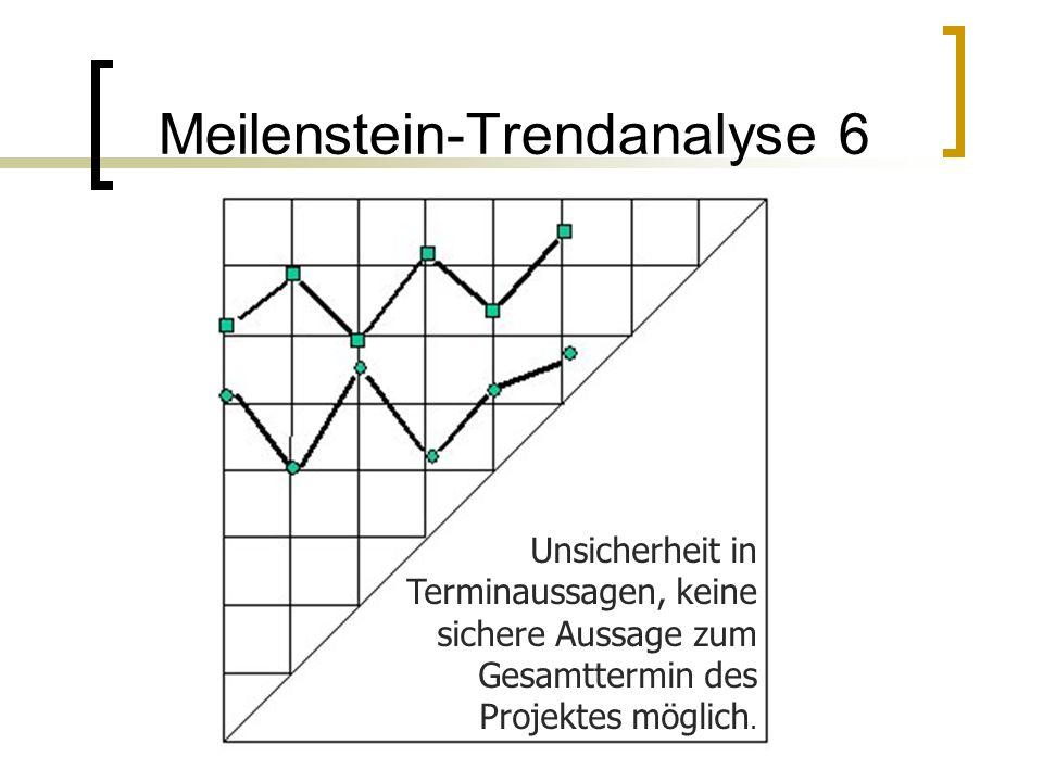Meilenstein-Trendanalyse 6