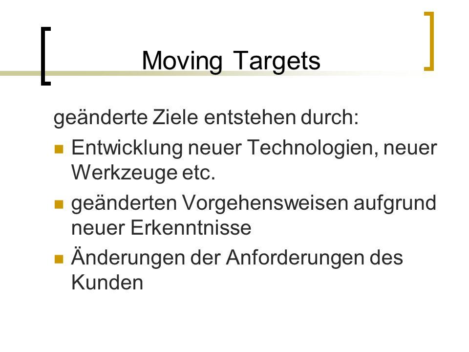 Moving Targets geänderte Ziele entstehen durch: