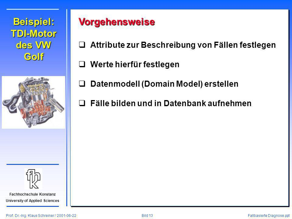 Beispiel: TDI-Motor des VW Golf