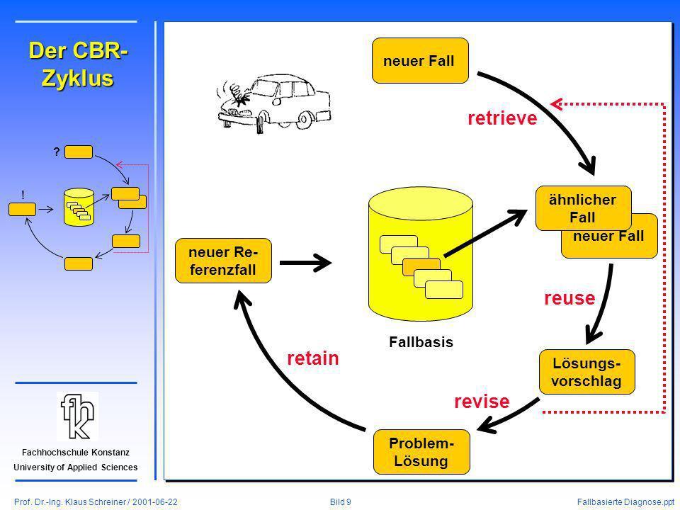 Der CBR-Zyklus retrieve reuse retain revise neuer Fall ähnlicher Fall