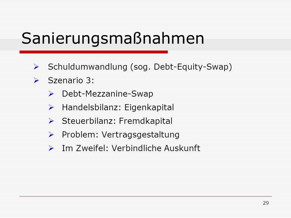 Sanierungsmaßnahmen Schuldumwandlung (sog. Debt-Equity-Swap)