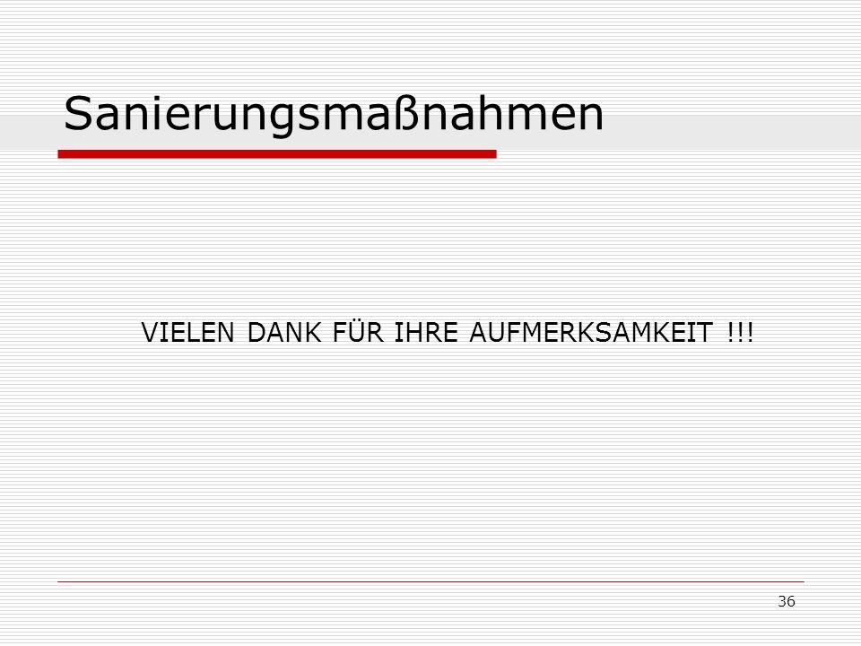 VIELEN DANK FÜR IHRE AUFMERKSAMKEIT !!!