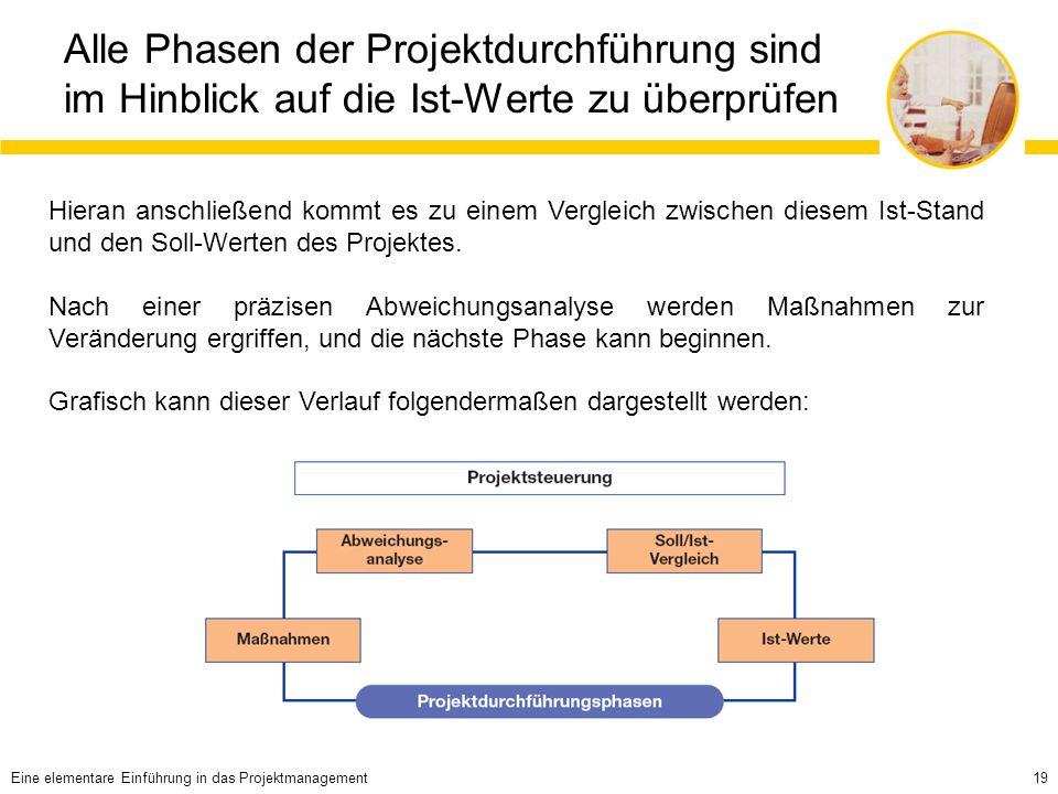Alle Phasen der Projektdurchführung sind im Hinblick auf die Ist-Werte zu überprüfen