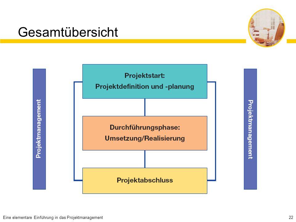 Gesamtübersicht Eine elementare Einführung in das Projektmanagement