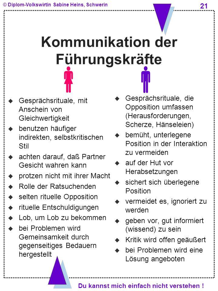 Kommunikation der Führungskräfte