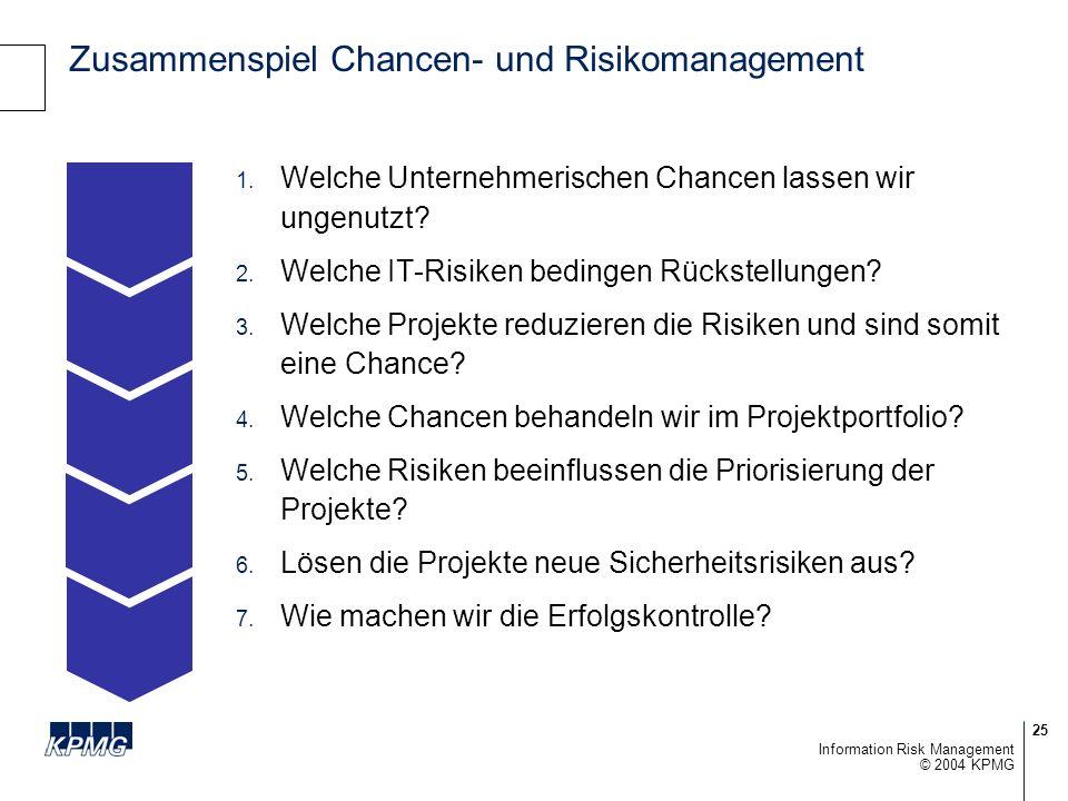 Zusammenspiel Chancen- und Risikomanagement