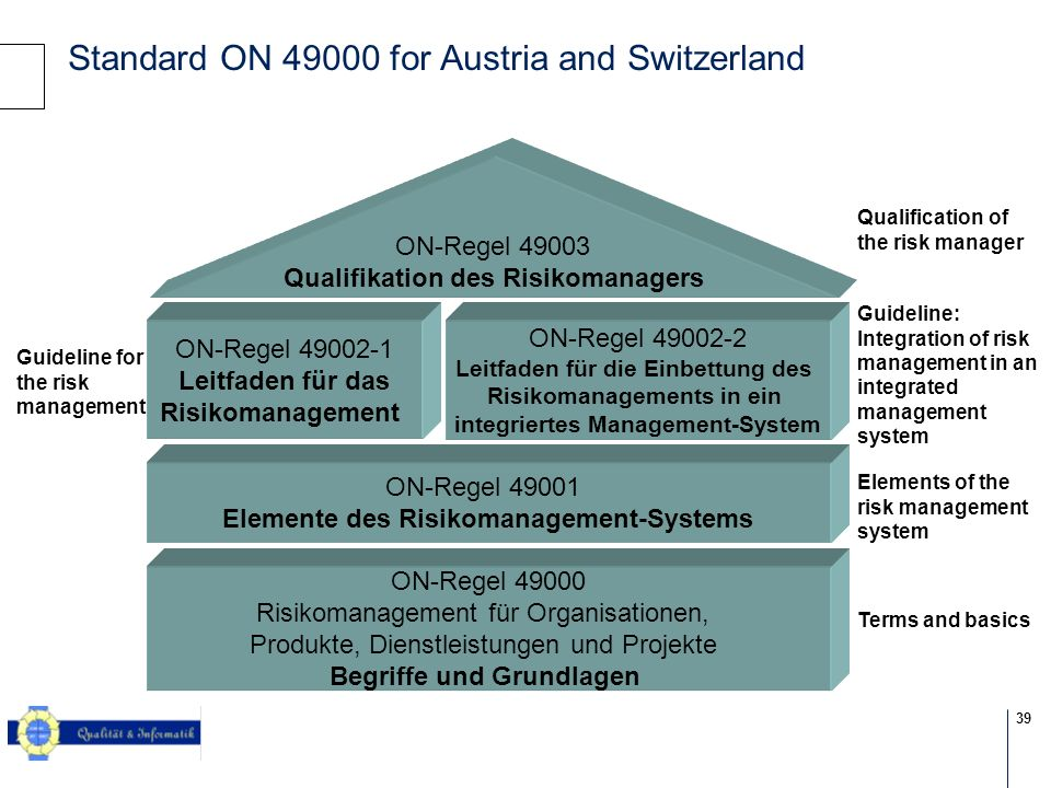 Standard ON 49000 for Austria and Switzerland