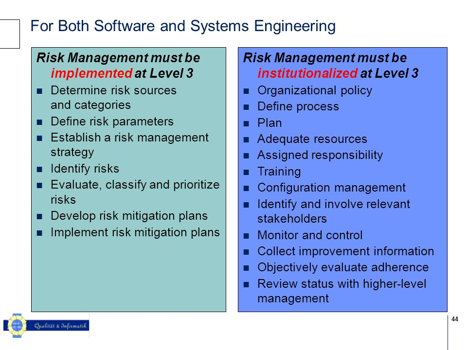 For Both Software and Systems Engineering