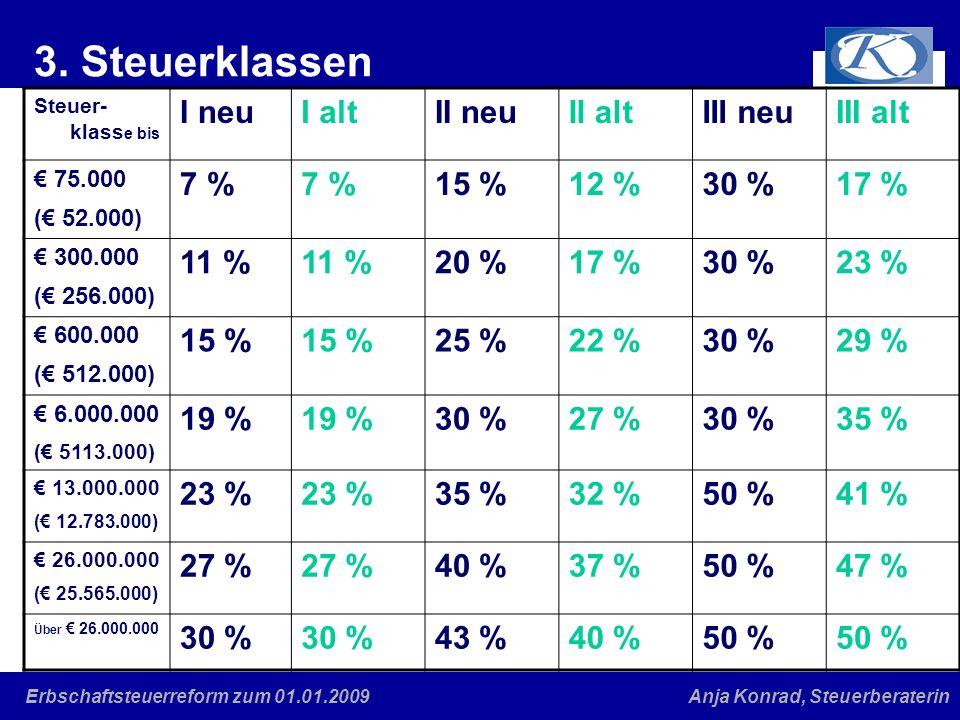 3. Steuerklassen I neu I alt II neu II alt III neu III alt 7 % 15 %