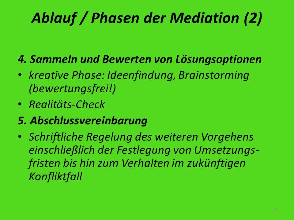 Ablauf / Phasen der Mediation (2)