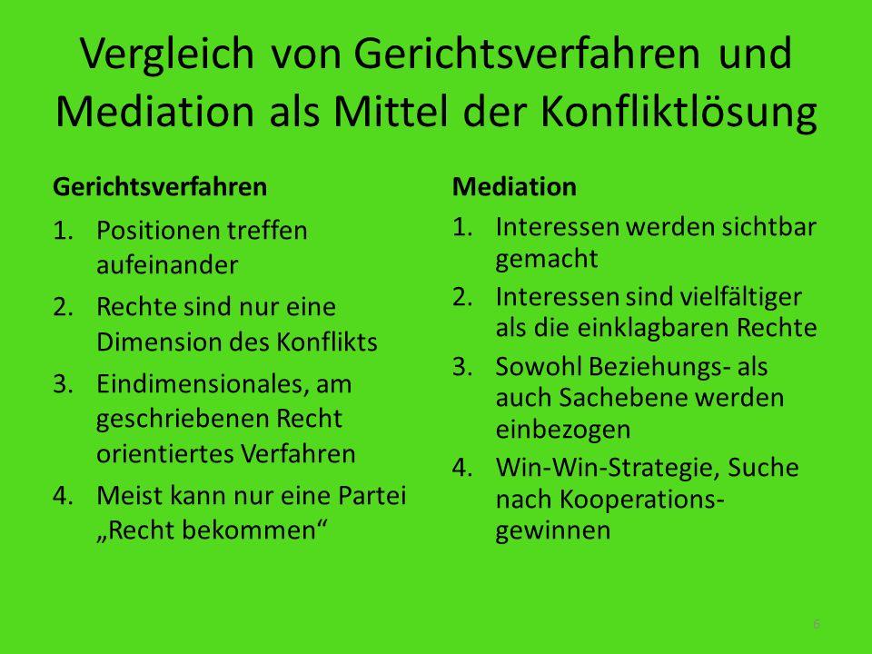 Vergleich von Gerichtsverfahren und Mediation als Mittel der Konfliktlösung