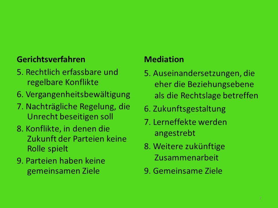 Gerichtsverfahren Mediation.
