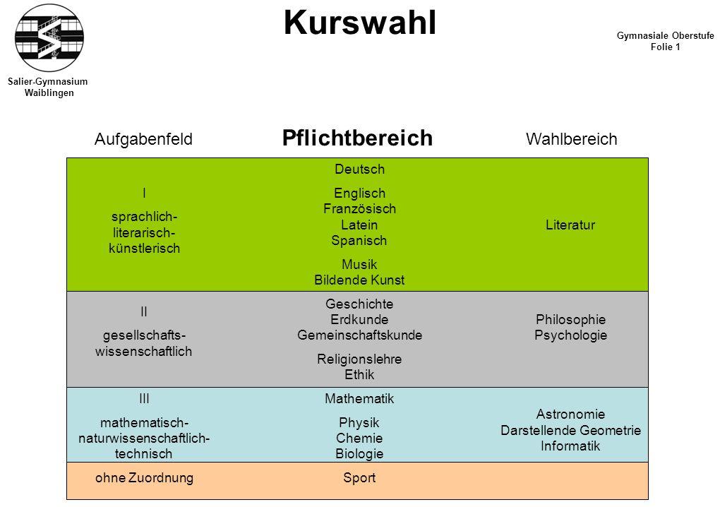 Kurswahl Pflichtbereich Aufgabenfeld Wahlbereich I sprachlich-