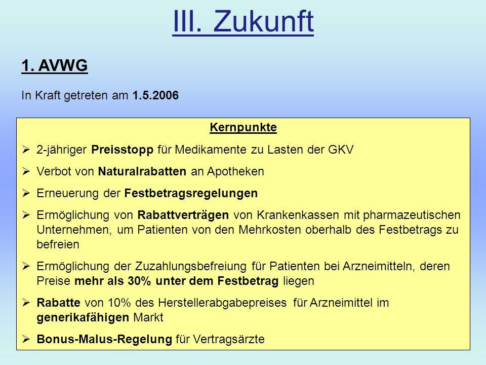 III. Zukunft 1. AVWG In Kraft getreten am 1.5.2006 Kernpunkte