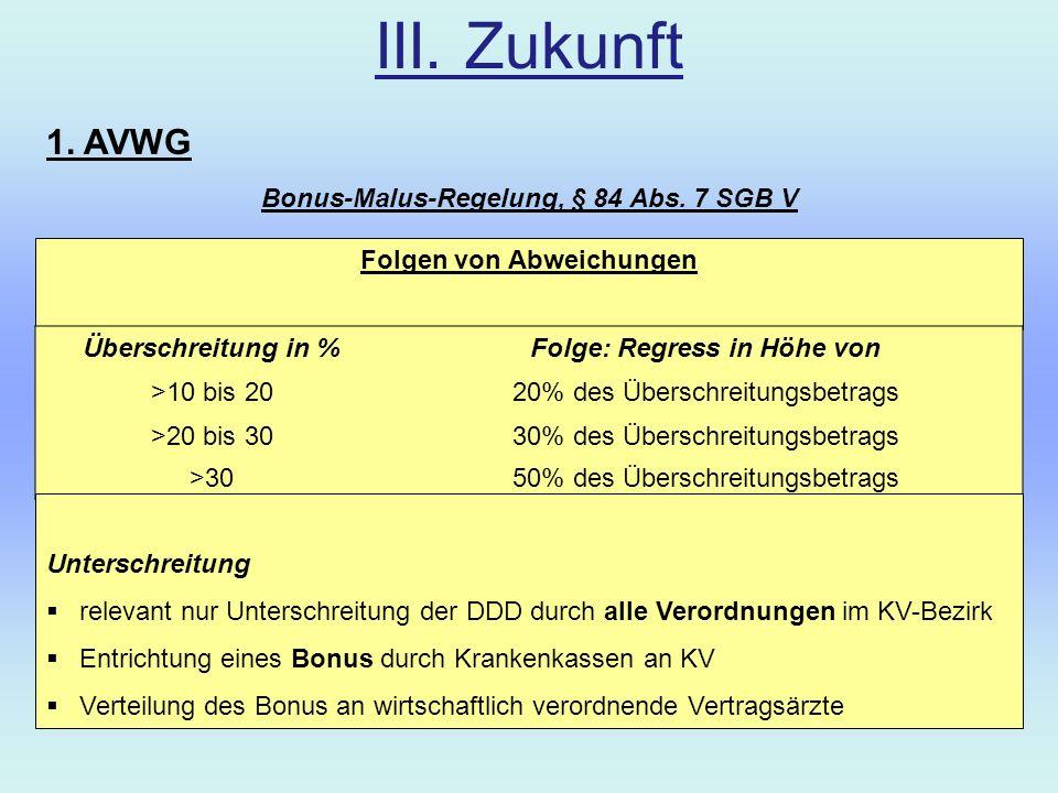 III. Zukunft 1. AVWG Bonus-Malus-Regelung, § 84 Abs. 7 SGB V