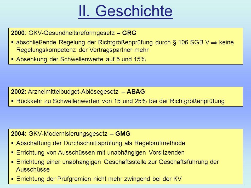 II. Geschichte 2000: GKV-Gesundheitsreformgesetz – GRG