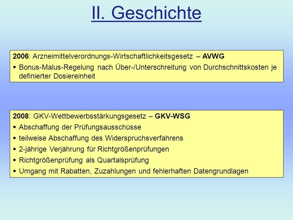 II. Geschichte2006: Arzneimittelverordnungs-Wirtschaftlichkeitsgesetz – AVWG.