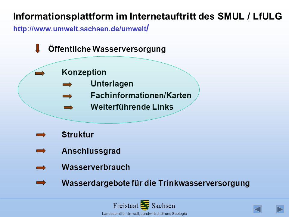 Informationsplattform im Internetauftritt des SMUL / LfULG http://www