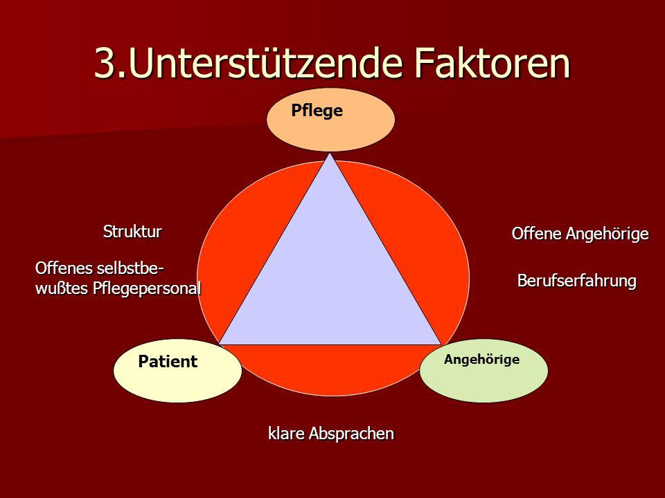 3.Unterstützende Faktoren