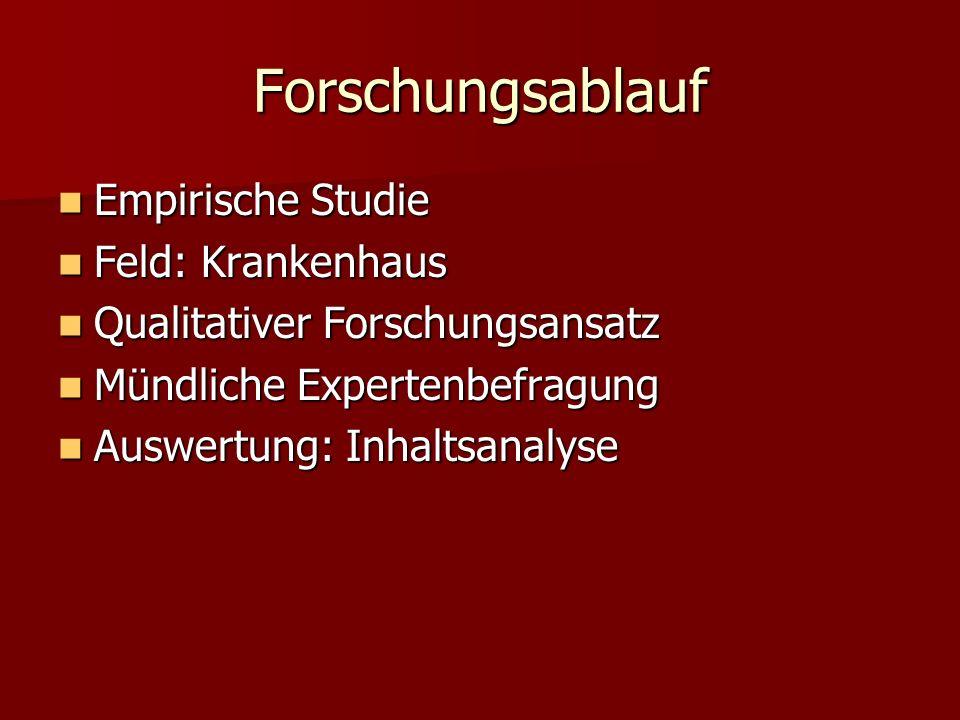 Forschungsablauf Empirische Studie Feld: Krankenhaus