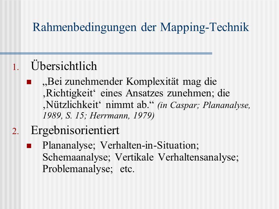 Rahmenbedingungen der Mapping-Technik