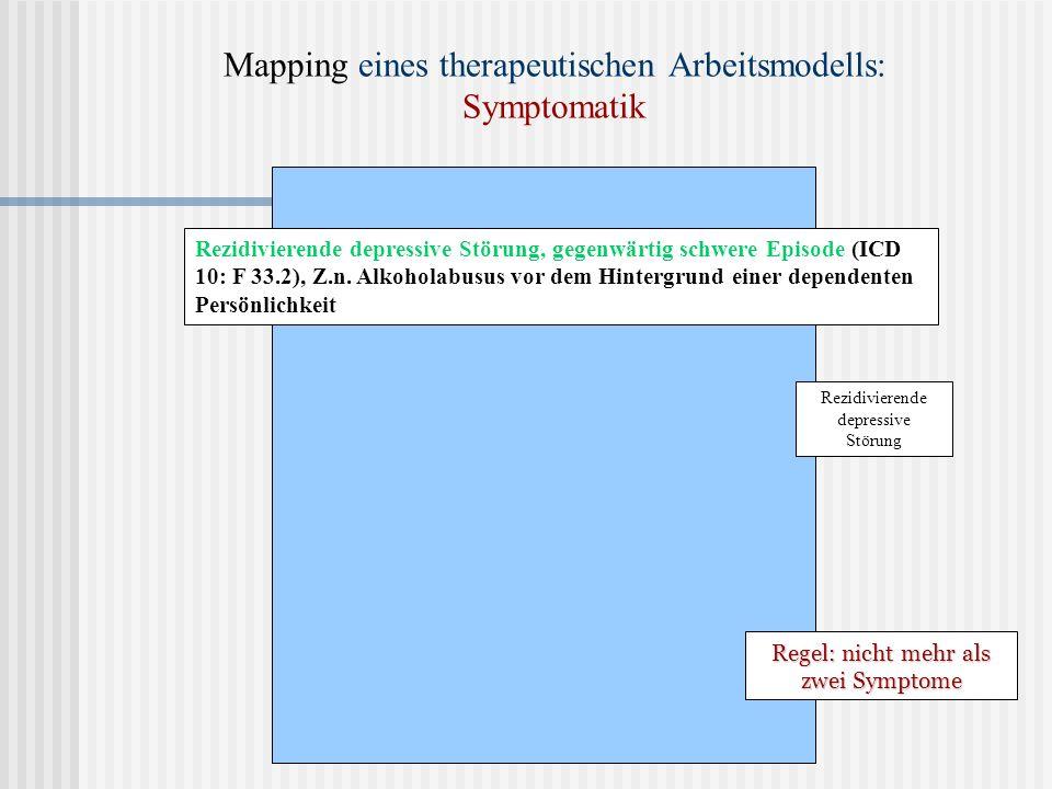 Mapping eines therapeutischen Arbeitsmodells: Symptomatik