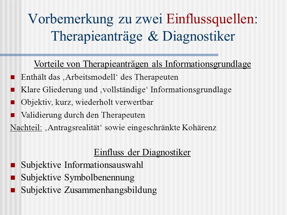 Vorbemerkung zu zwei Einflussquellen: Therapieanträge & Diagnostiker