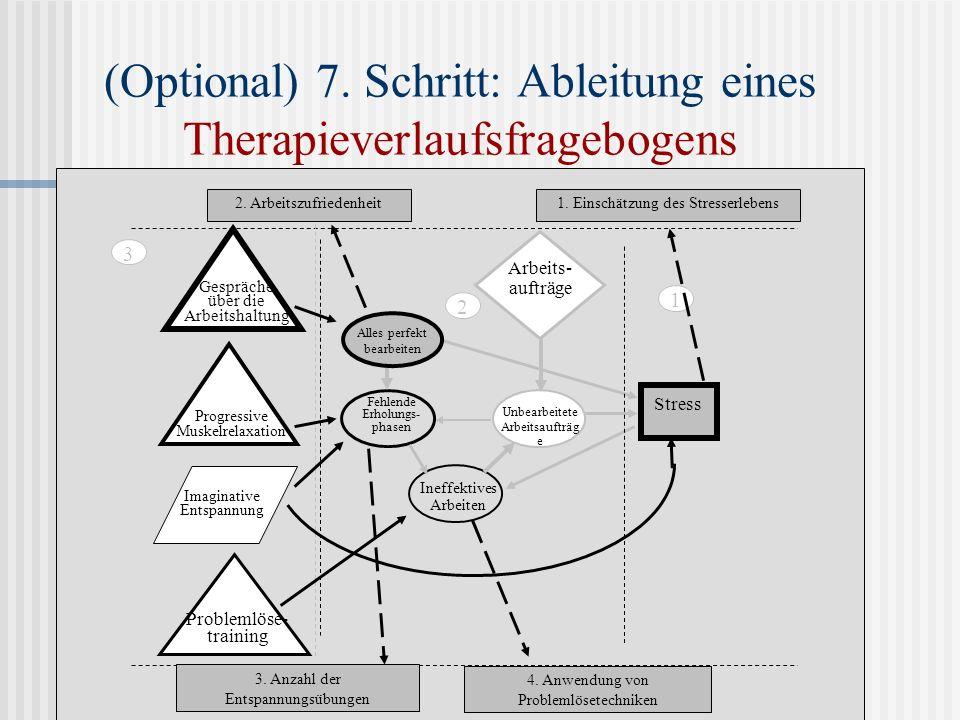 (Optional) 7. Schritt: Ableitung eines Therapieverlaufsfragebogens