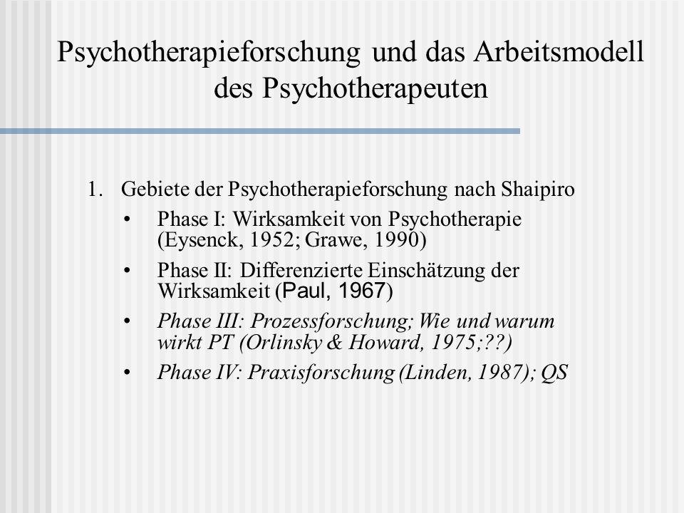 Psychotherapieforschung und das Arbeitsmodell des Psychotherapeuten