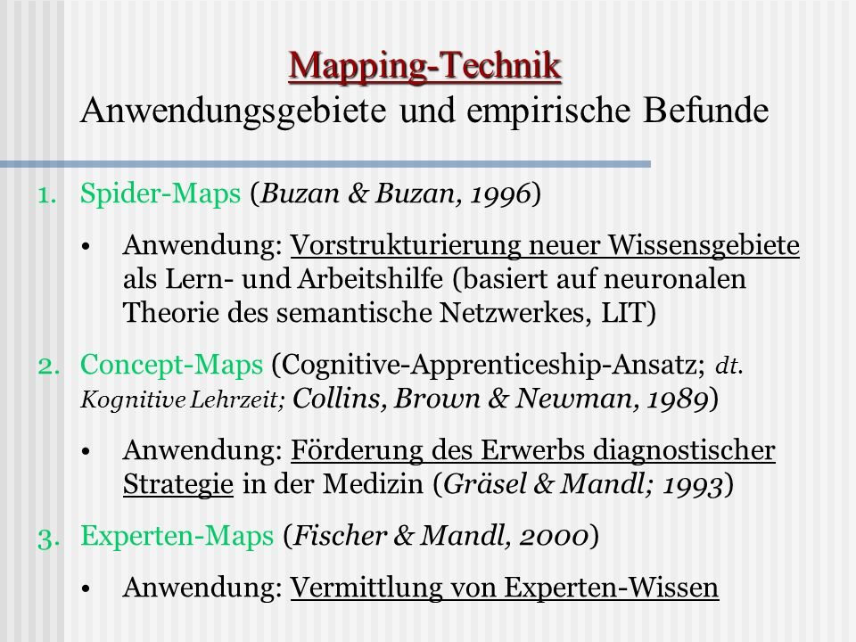 Mapping-Technik Anwendungsgebiete und empirische Befunde