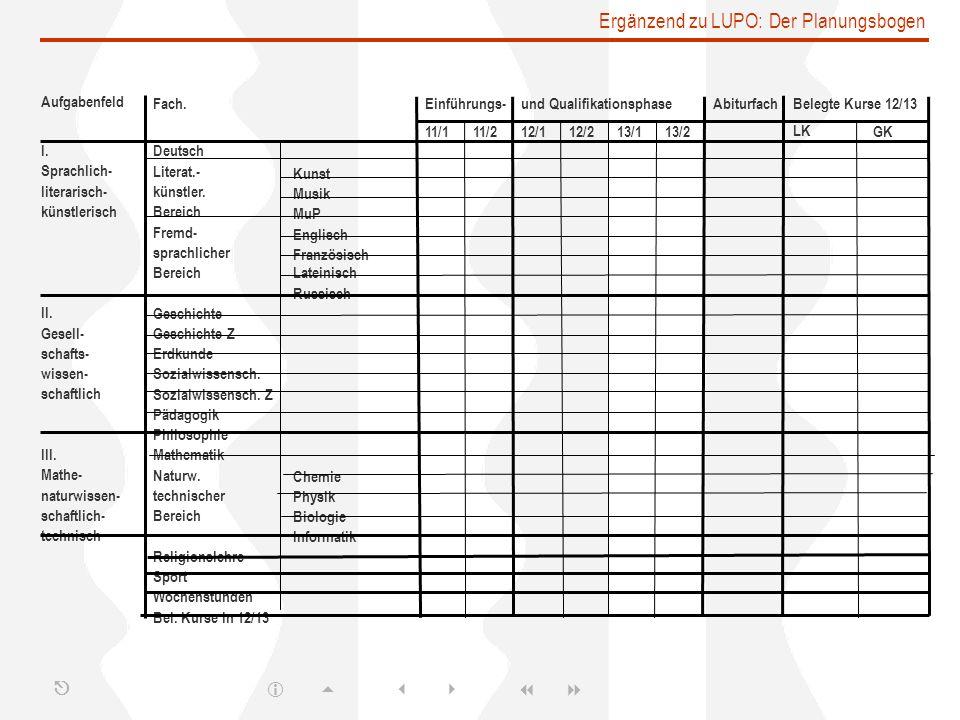 Ergänzend zu LUPO: Der Planungsbogen