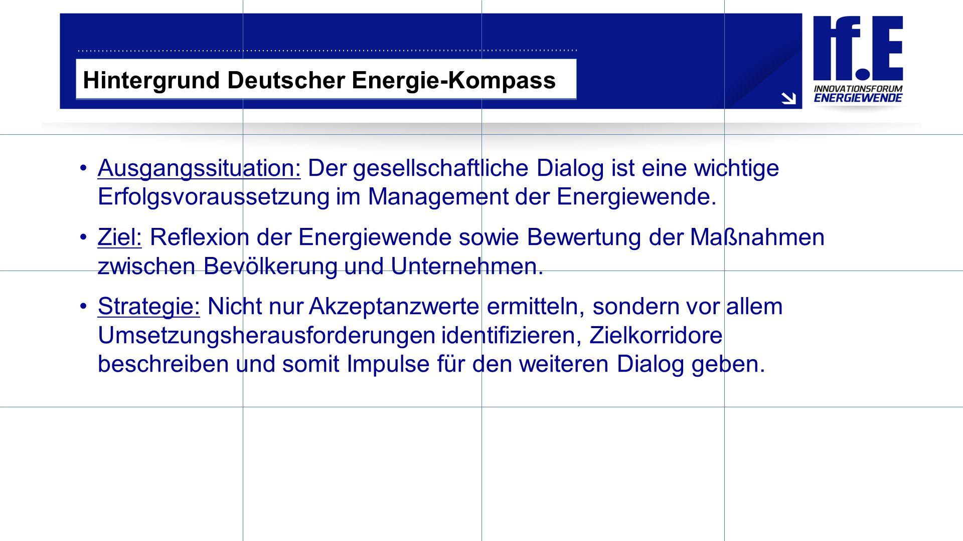 Hintergrund Deutscher Energie-Kompass