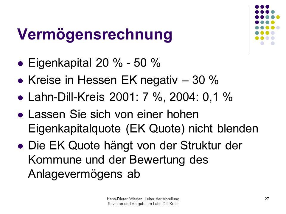 Vermögensrechnung Eigenkapital 20 % - 50 %