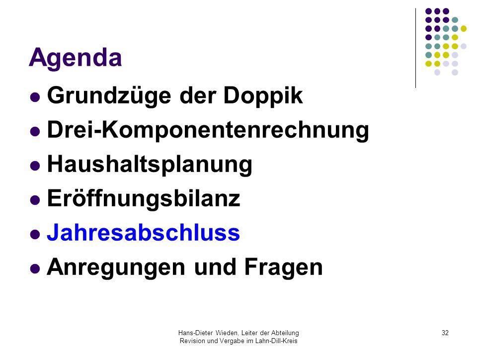 Agenda Grundzüge der Doppik Drei-Komponentenrechnung Haushaltsplanung